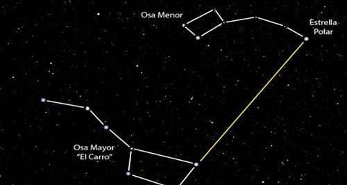 Constelaciones osas